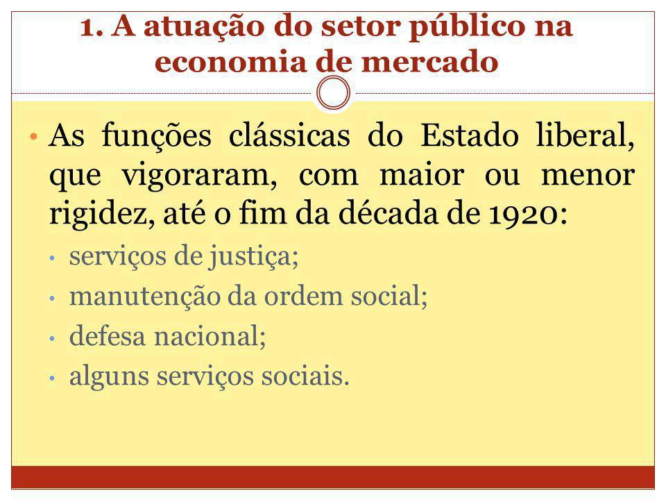 1. A atuação do setor público na economia de mercado As funções clássicas do Estado liberal, que vigoraram, com maior ou menor rigidez, até o fim da d