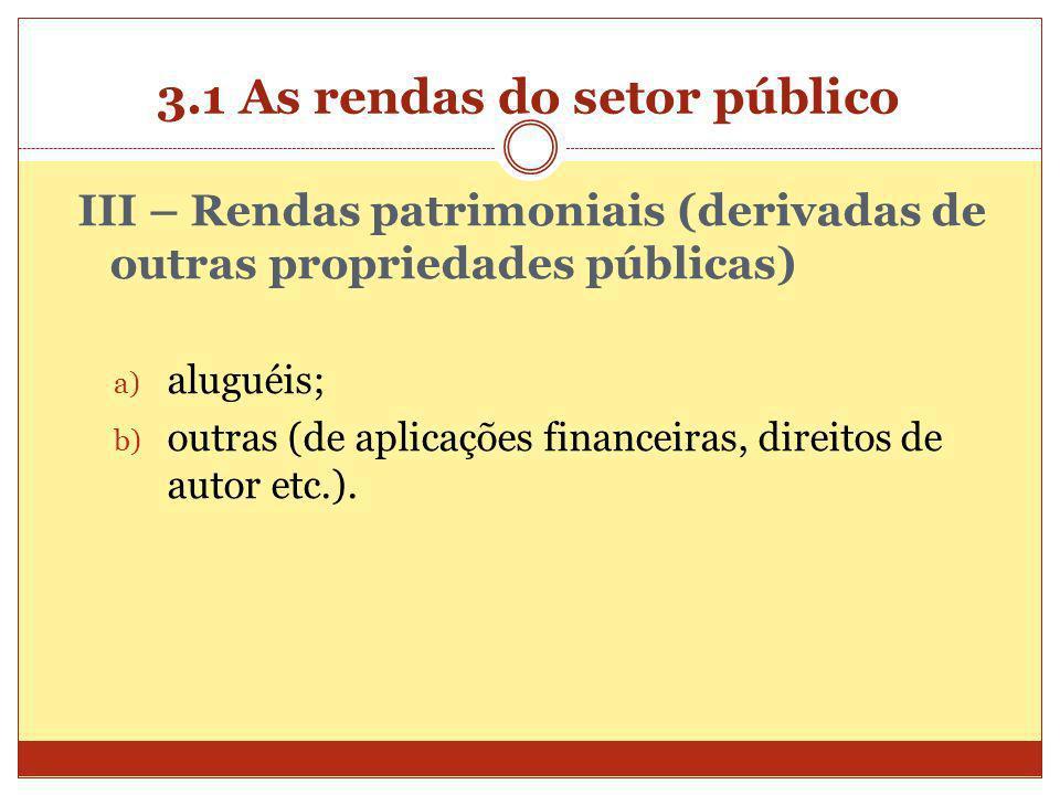 3.1 As rendas do setor público III – Rendas patrimoniais (derivadas de outras propriedades públicas) a) aluguéis; b) outras (de aplicações financeiras