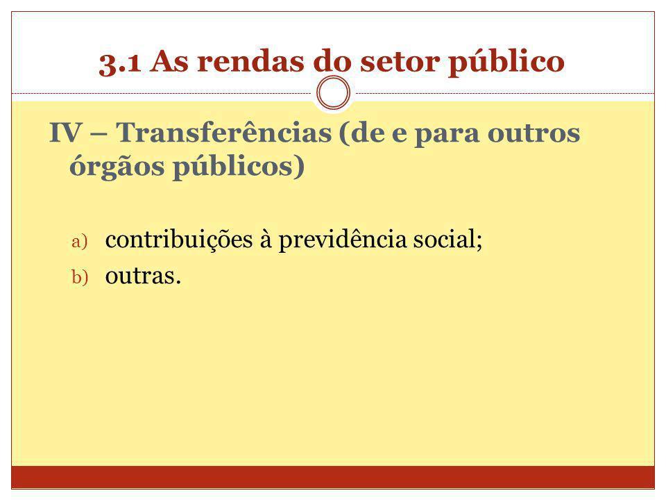 3.1 As rendas do setor público IV – Transferências (de e para outros órgãos públicos) a) contribuições à previdência social; b) outras.