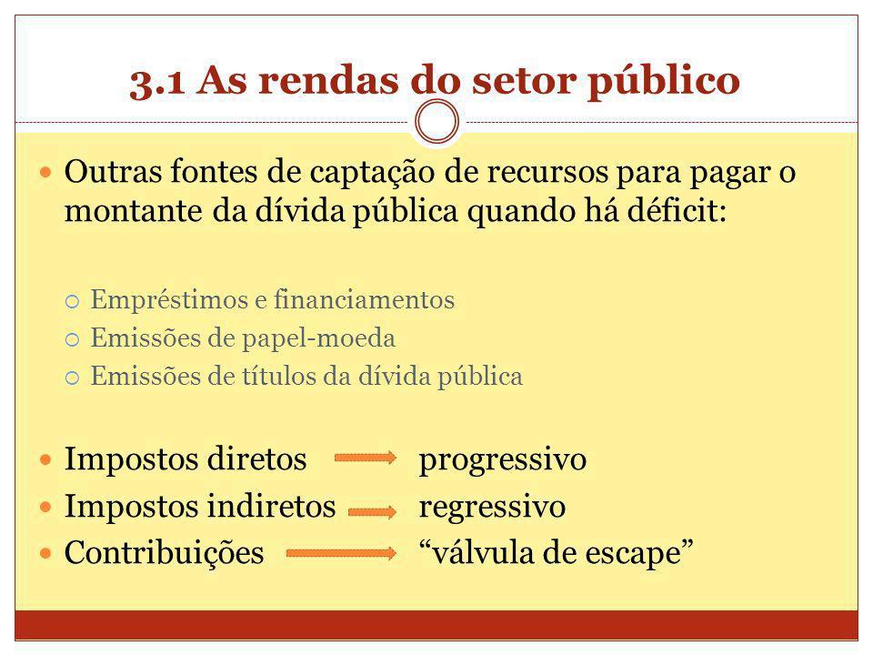 3.1 As rendas do setor público Outras fontes de captação de recursos para pagar o montante da dívida pública quando há déficit: Empréstimos e financia