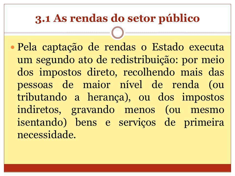 3.1 As rendas do setor público Pela captação de rendas o Estado executa um segundo ato de redistribuição: por meio dos impostos direto, recolhendo mai