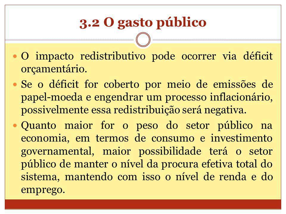 3.2 O gasto público O impacto redistributivo pode ocorrer via déficit orçamentário. Se o déficit for coberto por meio de emissões de papel-moeda e eng