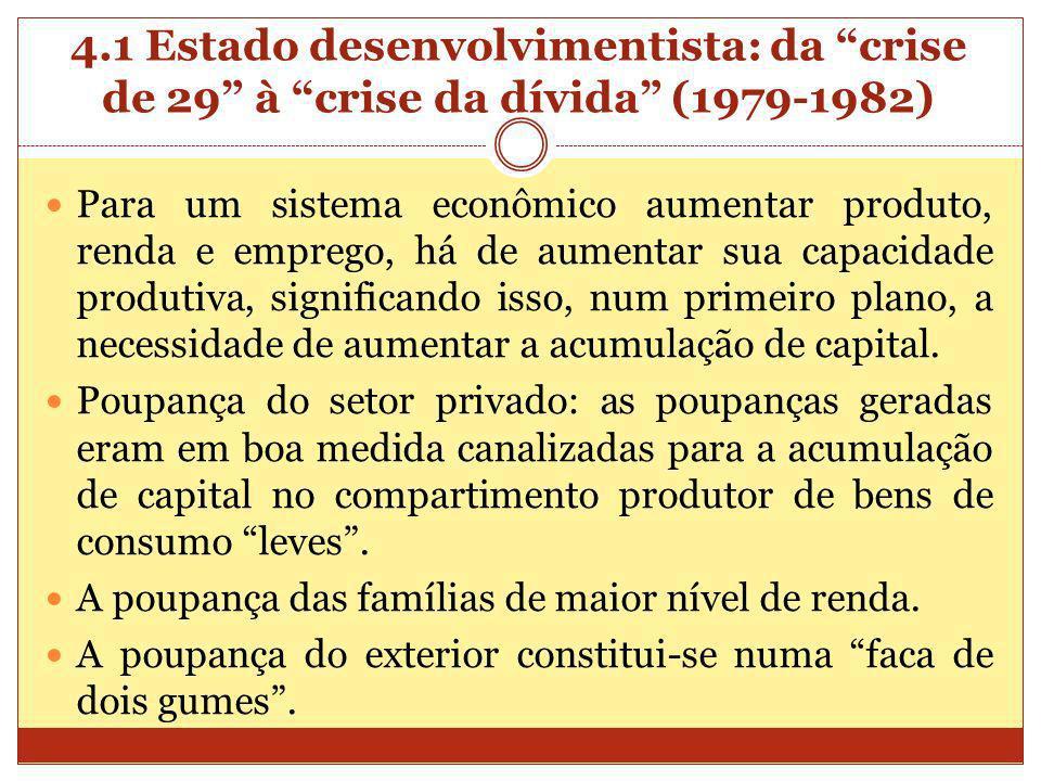 4.1 Estado desenvolvimentista: da crise de 29 à crise da dívida (1979-1982) Para um sistema econômico aumentar produto, renda e emprego, há de aumenta