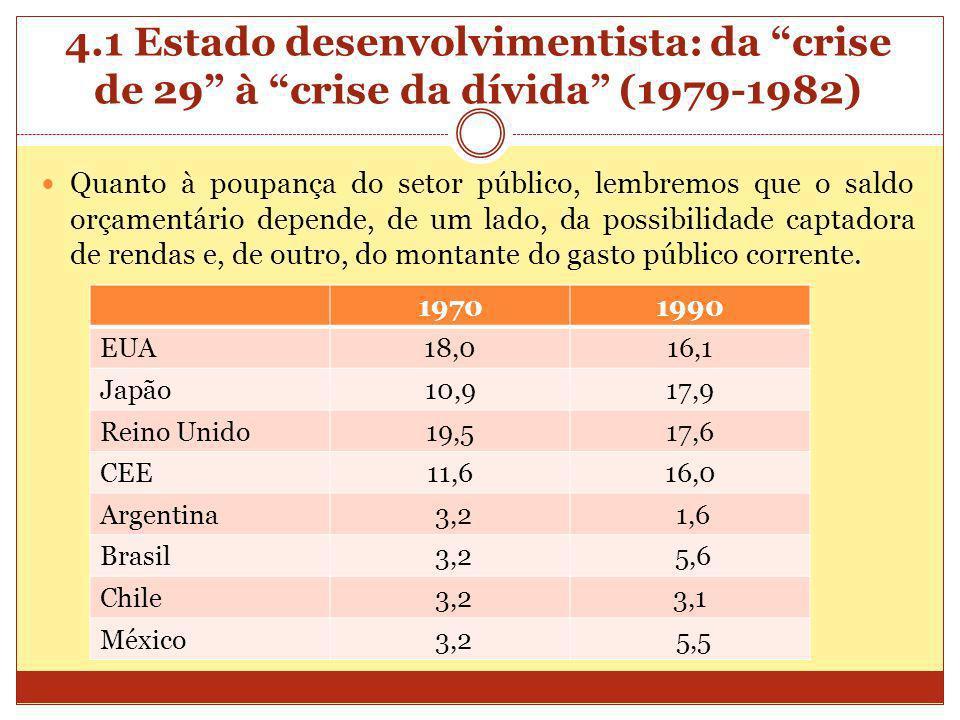 4.1 Estado desenvolvimentista: da crise de 29 à crise da dívida (1979-1982) Quanto à poupança do setor público, lembremos que o saldo orçamentário dep