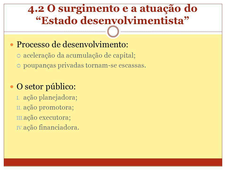 4.2 O surgimento e a atuação do Estado desenvolvimentista Processo de desenvolvimento: aceleração da acumulação de capital; poupanças privadas tornam-