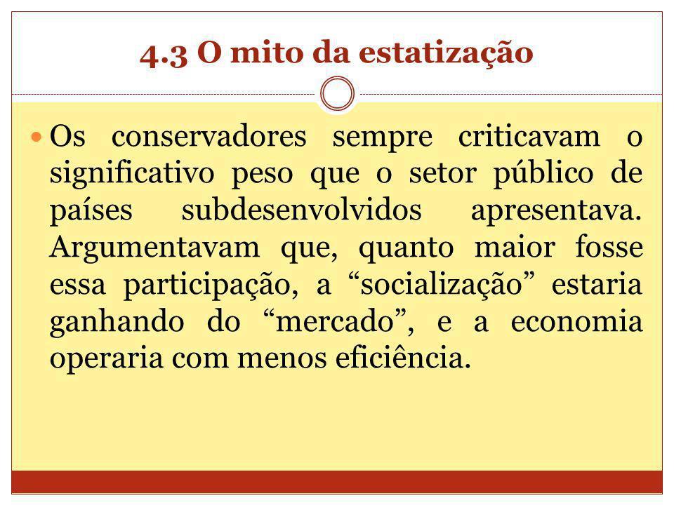4.3 O mito da estatização Os conservadores sempre criticavam o significativo peso que o setor público de países subdesenvolvidos apresentava. Argument
