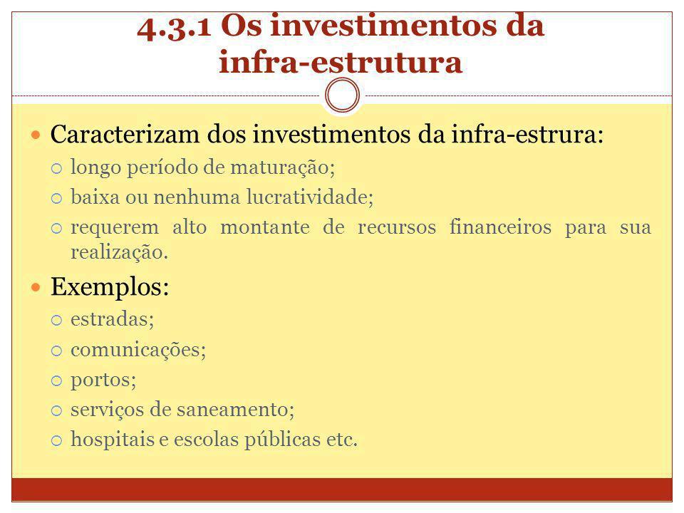 4.3.1 Os investimentos da infra-estrutura Caracterizam dos investimentos da infra-estrura: longo período de maturação; baixa ou nenhuma lucratividade;