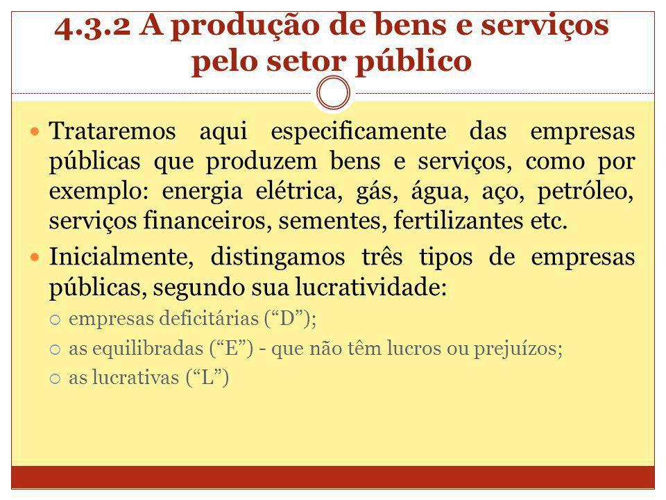 4.3.2 A produção de bens e serviços pelo setor público Trataremos aqui especificamente das empresas públicas que produzem bens e serviços, como por ex