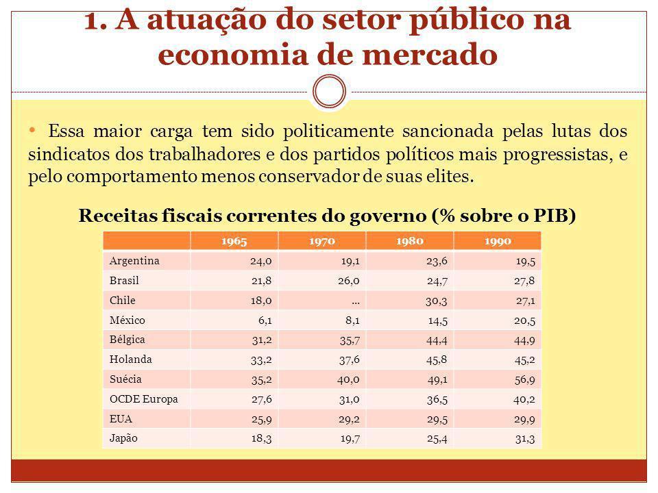 1. A atuação do setor público na economia de mercado Essa maior carga tem sido politicamente sancionada pelas lutas dos sindicatos dos trabalhadores e