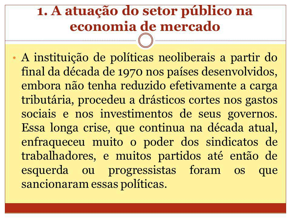 1. A atuação do setor público na economia de mercado A instituição de políticas neoliberais a partir do final da década de 1970 nos países desenvolvid