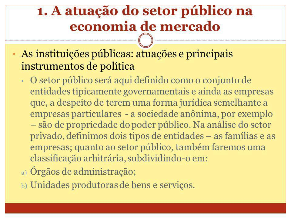 1. A atuação do setor público na economia de mercado As instituições públicas: atuações e principais instrumentos de política O setor público será aqu