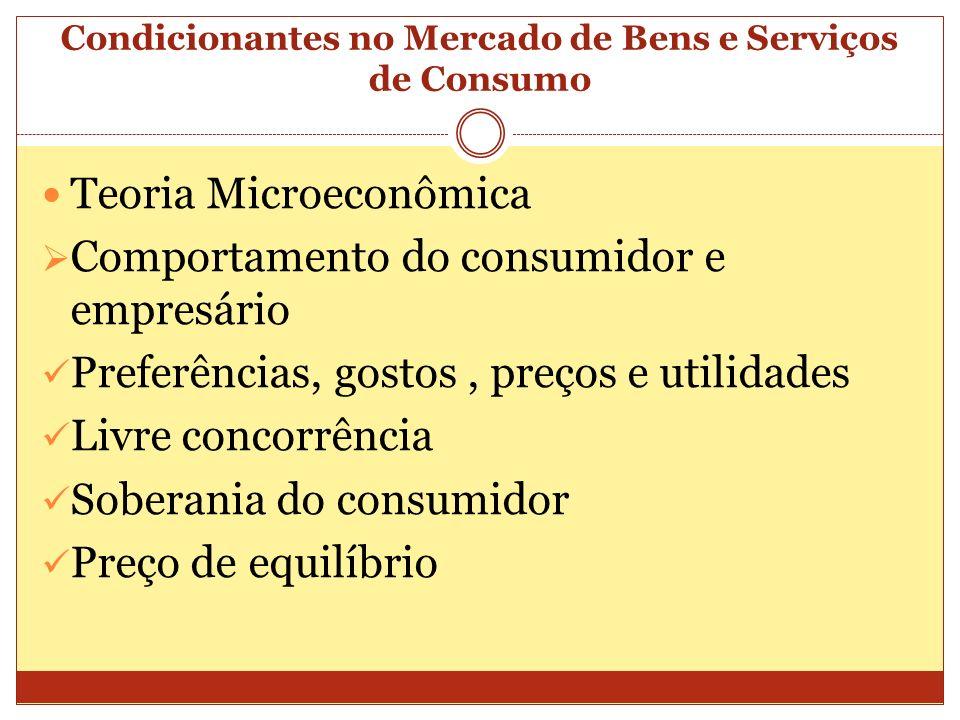 Condicionantes no Mercado de Bens e Serviços de Consumo Teoria Microeconômica Comportamento do consumidor e empresário Preferências, gostos, preços e