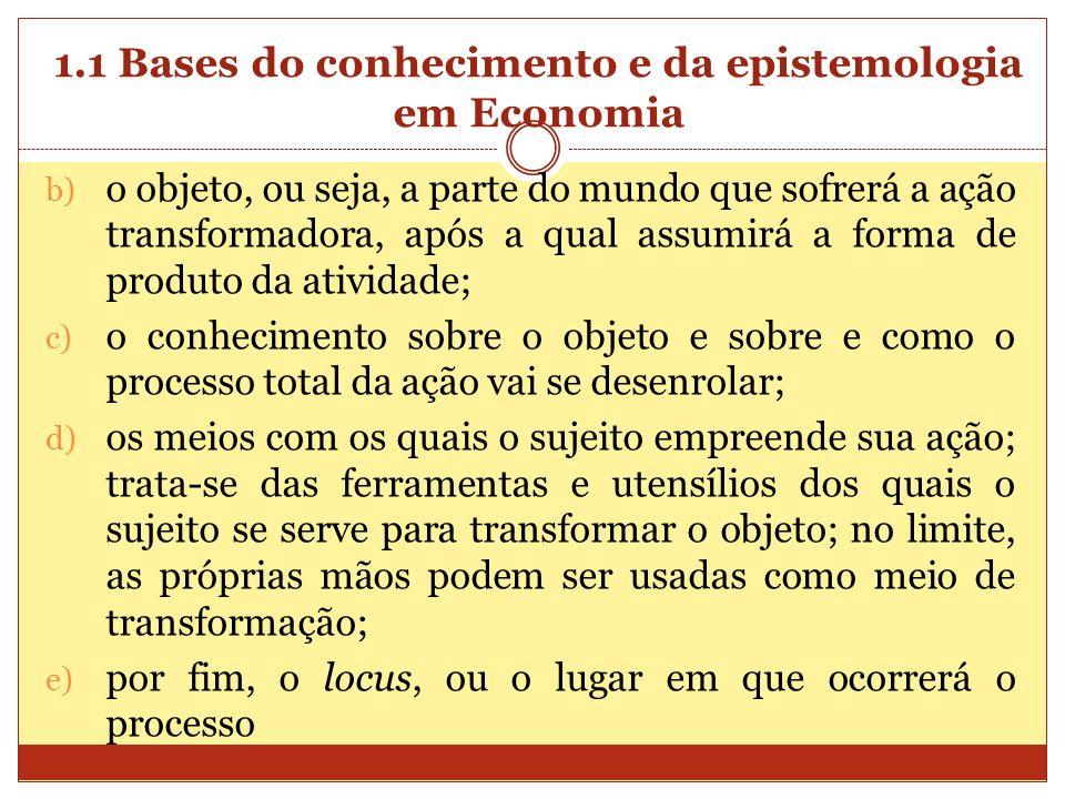 1.1 Bases do conhecimento e da epistemologia em Economia b) o objeto, ou seja, a parte do mundo que sofrerá a ação transformadora, após a qual assumir