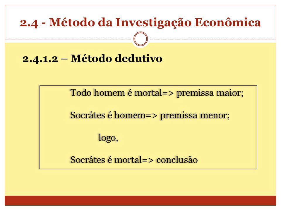2.4 - Método da Investigação Econômica 2.4.1.2 – Método dedutivo Todo homem é mortal=> premissa maior; Socrátes é homem=> premissa menor; logo, Socrát