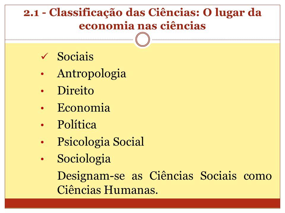 2.1 - Classificação das Ciências: O lugar da economia nas ciências Sociais Antropologia Direito Economia Política Psicologia Social Sociologia Designa