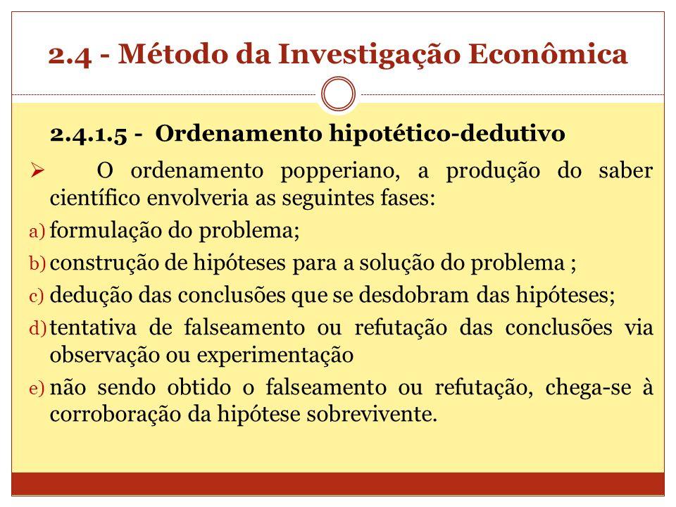 2.4 - Método da Investigação Econômica 2.4.1.5 - Ordenamento hipotético-dedutivo O ordenamento popperiano, a produção do saber científico envolveria a