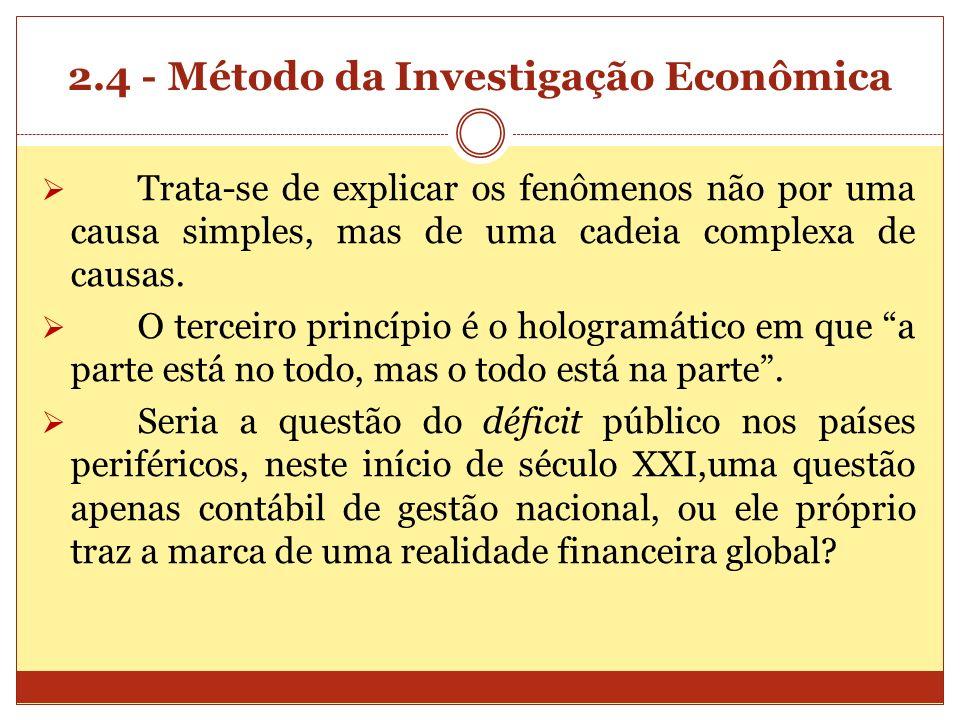 2.4 - Método da Investigação Econômica Trata-se de explicar os fenômenos não por uma causa simples, mas de uma cadeia complexa de causas. O terceiro p