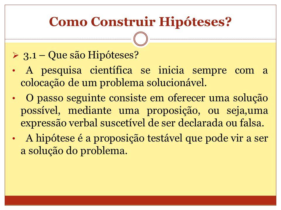 Como Construir Hipóteses? 3.1 – Que são Hipóteses? A pesquisa científica se inicia sempre com a colocação de um problema solucionável. O passo seguint