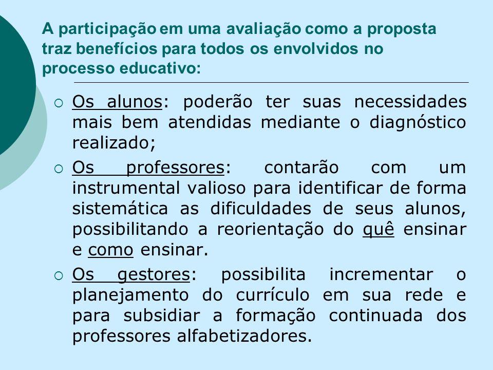 A participação em uma avaliação como a proposta traz benefícios para todos os envolvidos no processo educativo: Os alunos: poderão ter suas necessidad