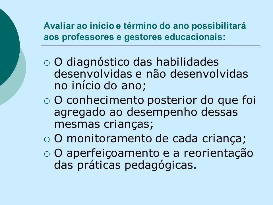Avaliar ao início e término do ano possibilitará aos professores e gestores educacionais: O diagnóstico das habilidades desenvolvidas e não desenvolvi