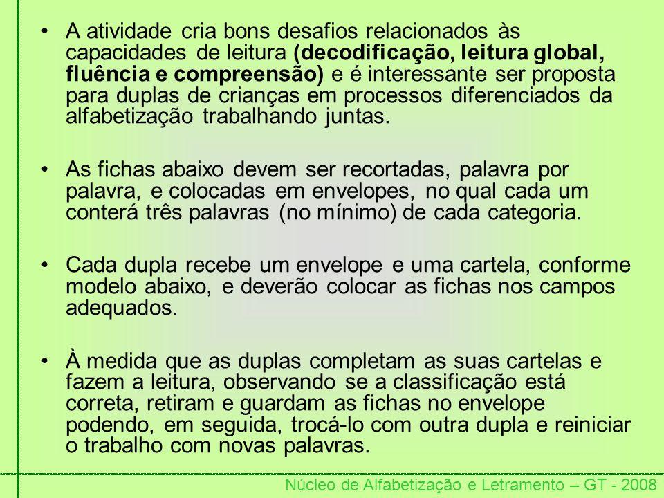 Núcleo de Alfabetização e Letramento – GT - 2008 A atividade cria bons desafios relacionados às capacidades de leitura (decodificação, leitura global,