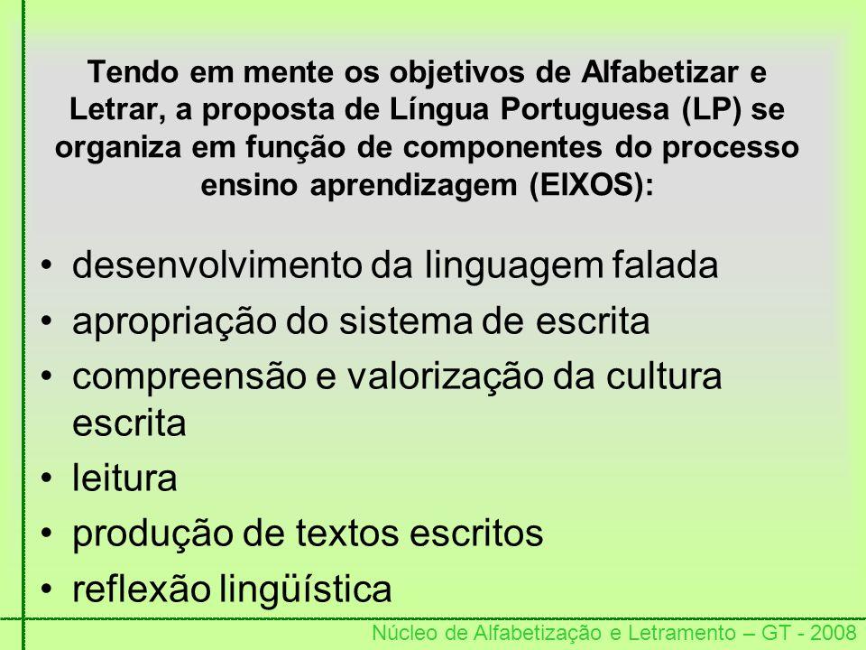 Núcleo de Alfabetização e Letramento – GT - 2008 Tendo em mente os objetivos de Alfabetizar e Letrar, a proposta de Língua Portuguesa (LP) se organiza
