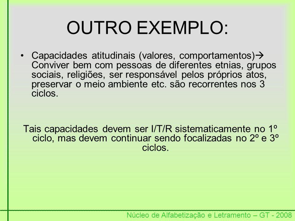 Núcleo de Alfabetização e Letramento – GT - 2008 OUTRO EXEMPLO: Capacidades atitudinais (valores, comportamentos) Conviver bem com pessoas de diferent