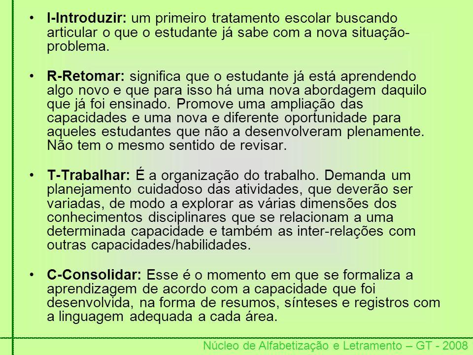 Núcleo de Alfabetização e Letramento – GT - 2008 I-Introduzir: um primeiro tratamento escolar buscando articular o que o estudante já sabe com a nova