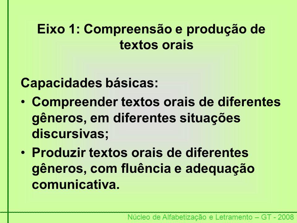 Núcleo de Alfabetização e Letramento – GT - 2008 Eixo 1: Compreensão e produção de textos orais Capacidades básicas: Compreender textos orais de difer
