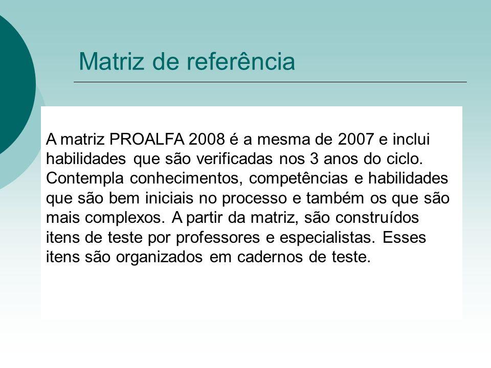 Matriz de referência A matriz PROALFA 2008 é a mesma de 2007 e inclui habilidades que são verificadas nos 3 anos do ciclo. Contempla conhecimentos, co