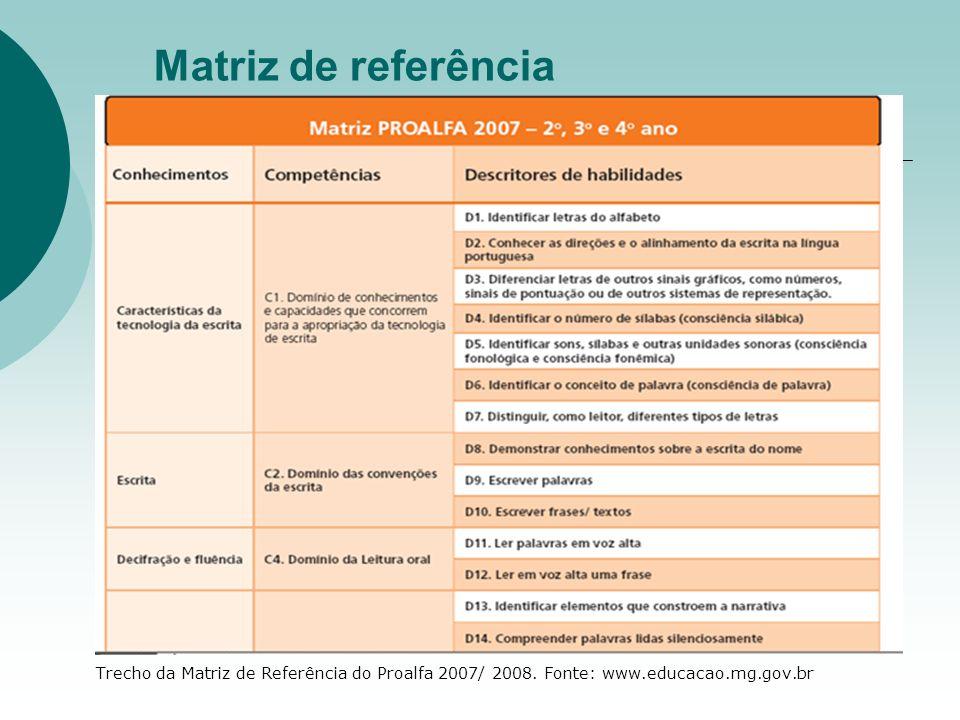 Matriz de referência Trecho da Matriz de Referência do Proalfa 2007/ 2008. Fonte: www.educacao.mg.gov.br