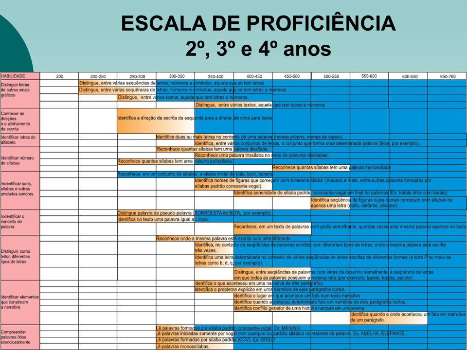ESCALA DE PROFICIÊNCIA 2º, 3º e 4º anos