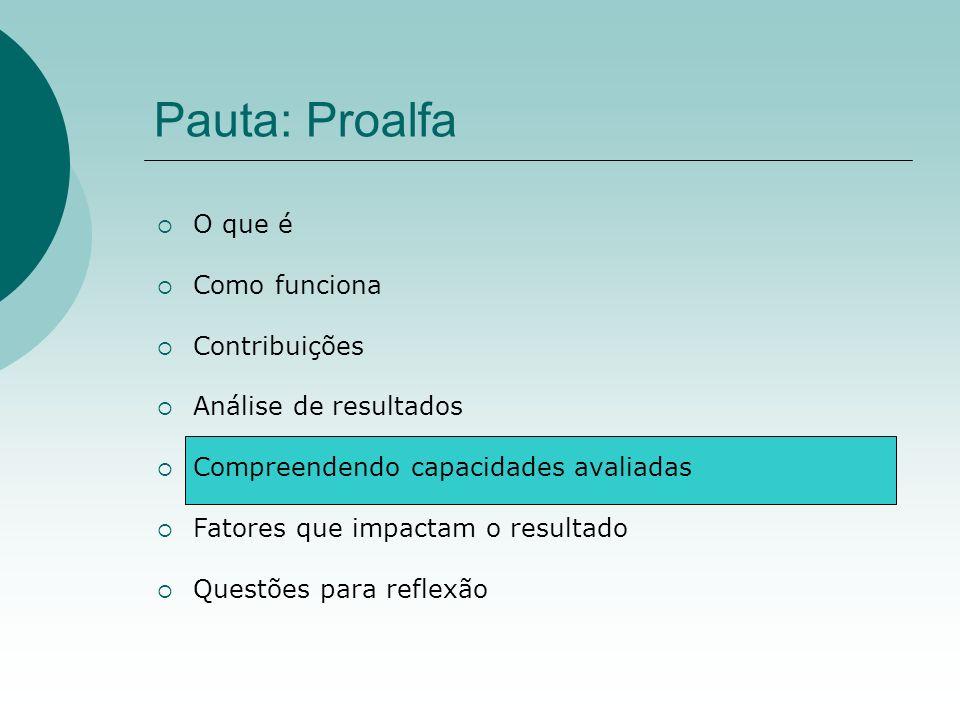 Pauta: Proalfa O que é Como funciona Contribuições Análise de resultados Compreendendo capacidades avaliadas Fatores que impactam o resultado Questões