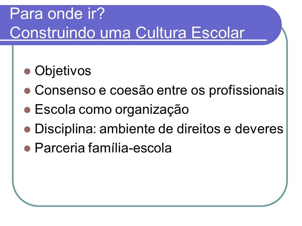 Para onde ir? Construindo uma Cultura Escolar Objetivos Consenso e coesão entre os profissionais Escola como organização Disciplina: ambiente de direi