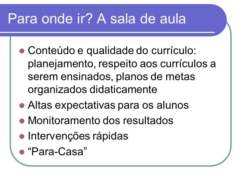 Para onde ir? A sala de aula Conteúdo e qualidade do currículo: planejamento, respeito aos currículos a serem ensinados, planos de metas organizados d