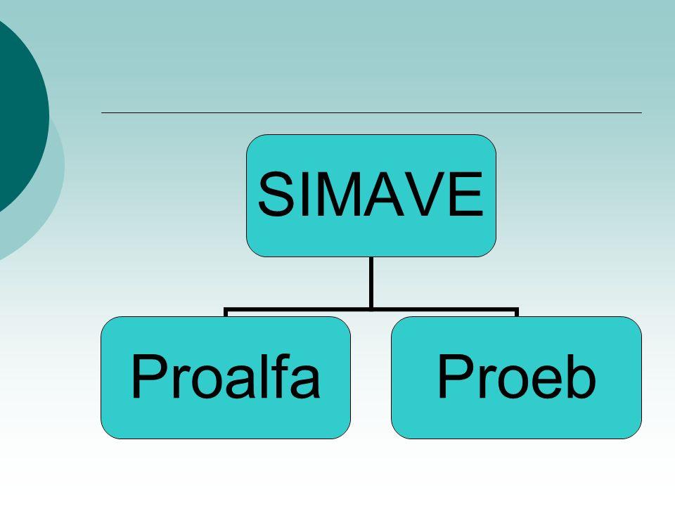 SIMAVE ProalfaProeb