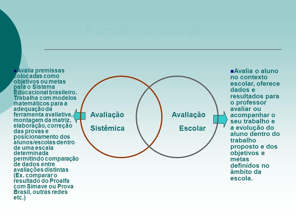 A gestão e a avaliação Avalia o aluno no contexto escolar, oferece dados e resultados para o professor avaliar ou acompanhar o seu trabalho e a evoluç
