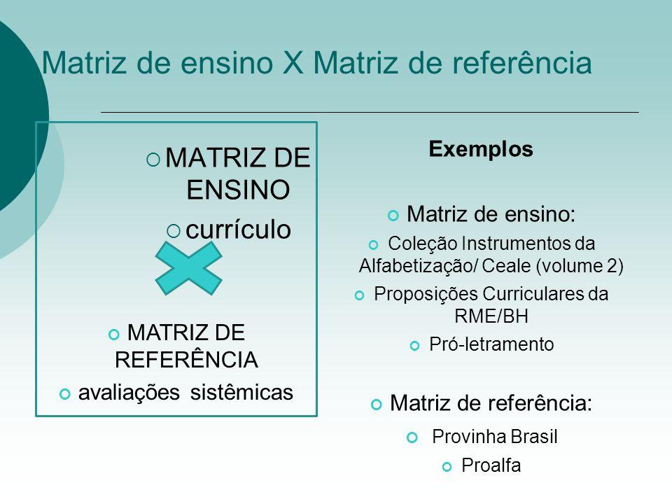 Matriz de ensino X Matriz de referência MATRIZ DE ENSINO currículo MATRIZ DE REFERÊNCIA avaliações sistêmicas Exemplos Matriz de ensino: Coleção Instr