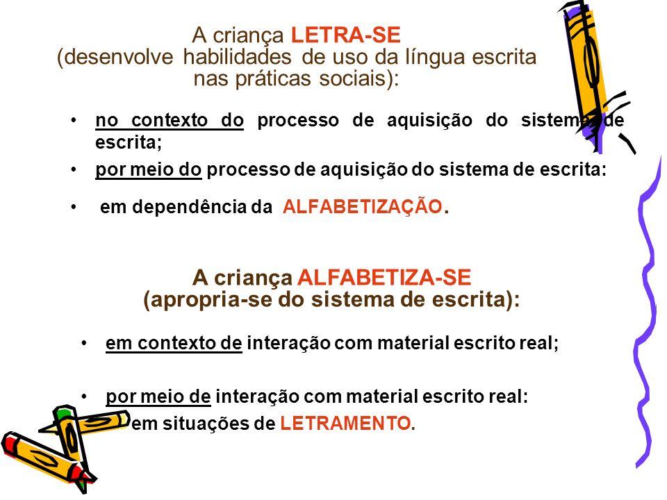 A criança LETRA-SE (desenvolve habilidades de uso da língua escrita nas práticas sociais): no contexto do processo de aquisição do sistema de escrita; por meio do processo de aquisição do sistema de escrita: em dependência da ALFABETIZAÇÃO.