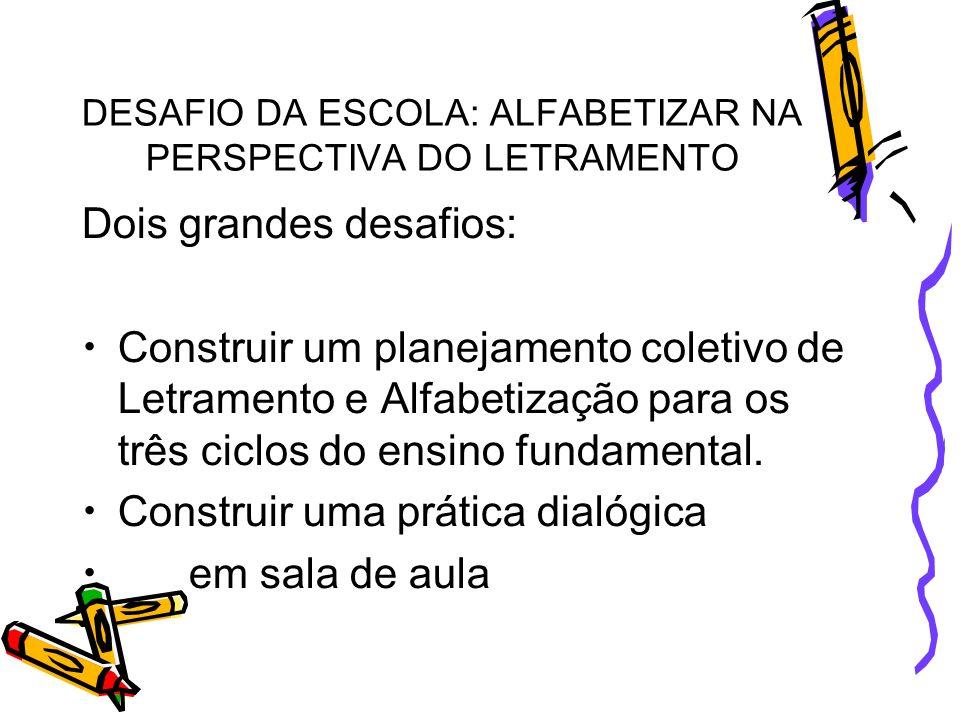 LER / ESCREVER construção de sentido compreensão/expressão (re)conhecimento de palavras relações fonemas-grafemas consciência fonológica e fonêmica