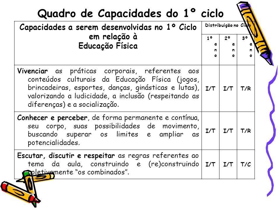 Quadro de Capacidades do 1º ciclo Capacidades a serem desenvolvidas no 1º Ciclo em relação à Educação Física Distribuição no Ciclo 1º a n o 2º a n o 3