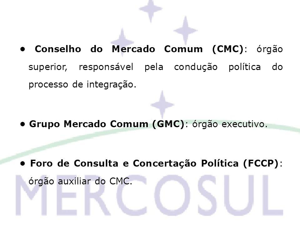 Conselho do Mercado Comum (CMC): órgão superior, responsável pela condução política do processo de integração. Conselho do Mercado Comum (CMC): órgão