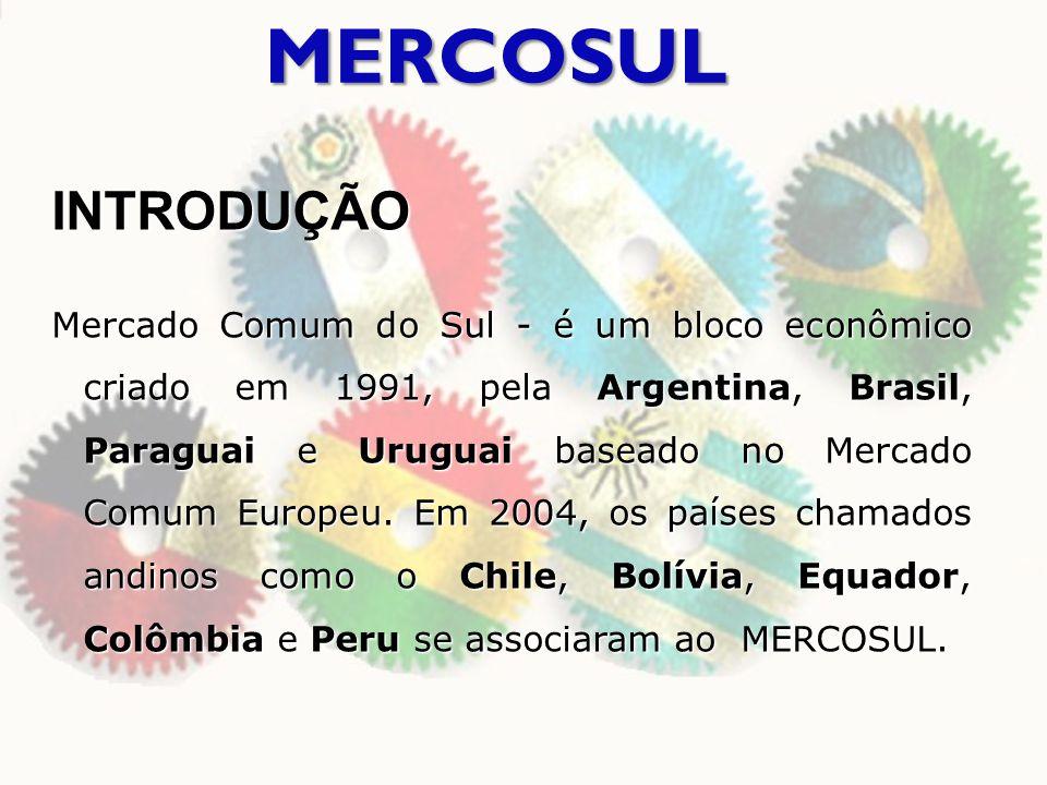 MERCOSUL INTRODUÇÃO Mercado Comum do Sul - é um bloco econômico criado em 1991, pela Argentina, Brasil, Paraguai e Uruguai baseado no Mercado Comum Eu