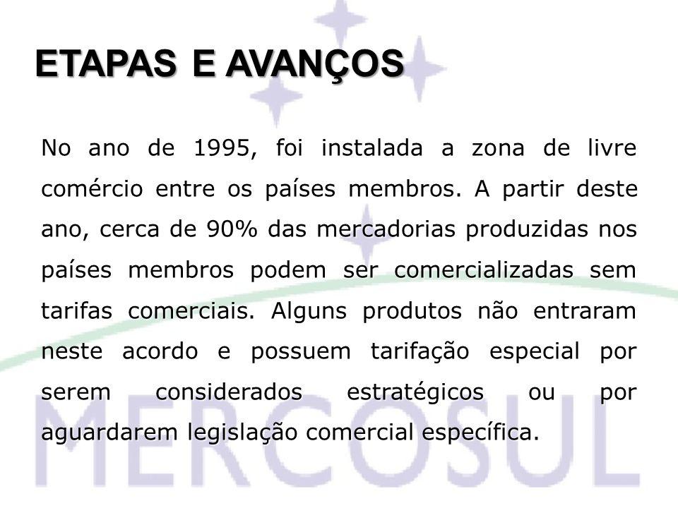 ETAPAS E AVANÇOS No ano de 1995, foi instalada a zona de livre comércio entre os países membros. A partir deste ano, cerca de 90% das mercadorias prod