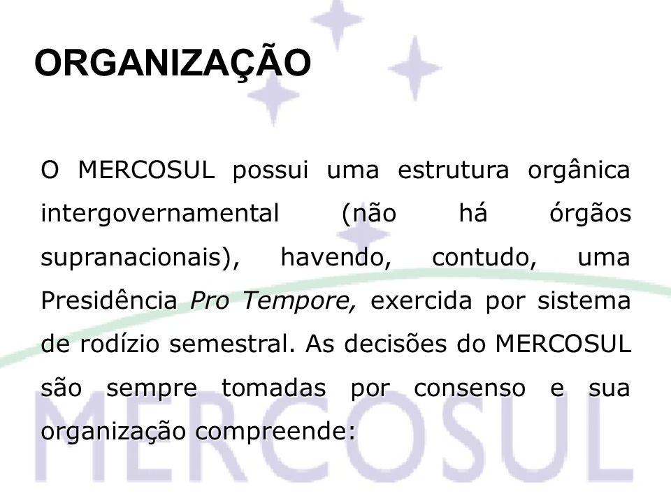 ORGANIZAÇÃO O MERCOSUL possui uma estrutura orgânica intergovernamental (não há órgãos supranacionais), havendo, contudo, uma Presidência Pro Tempore,