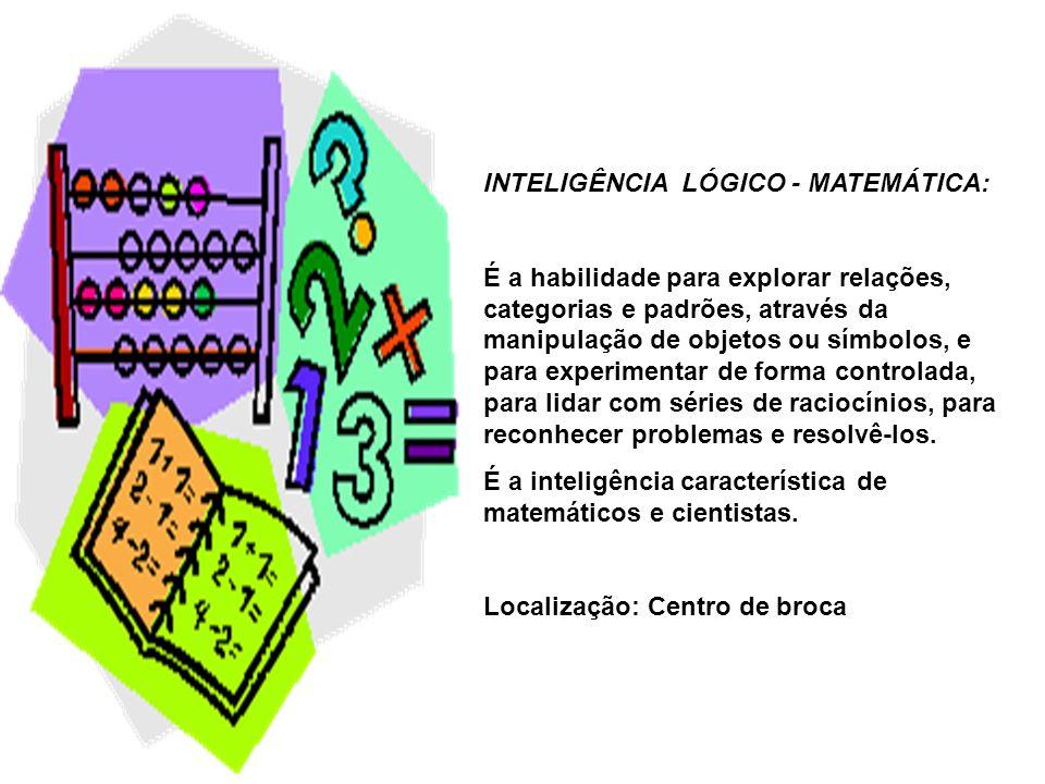 INTELIGÊNCIA LÓGICO - MATEMÁTICA: É a habilidade para explorar relações, categorias e padrões, através da manipulação de objetos ou símbolos, e para e