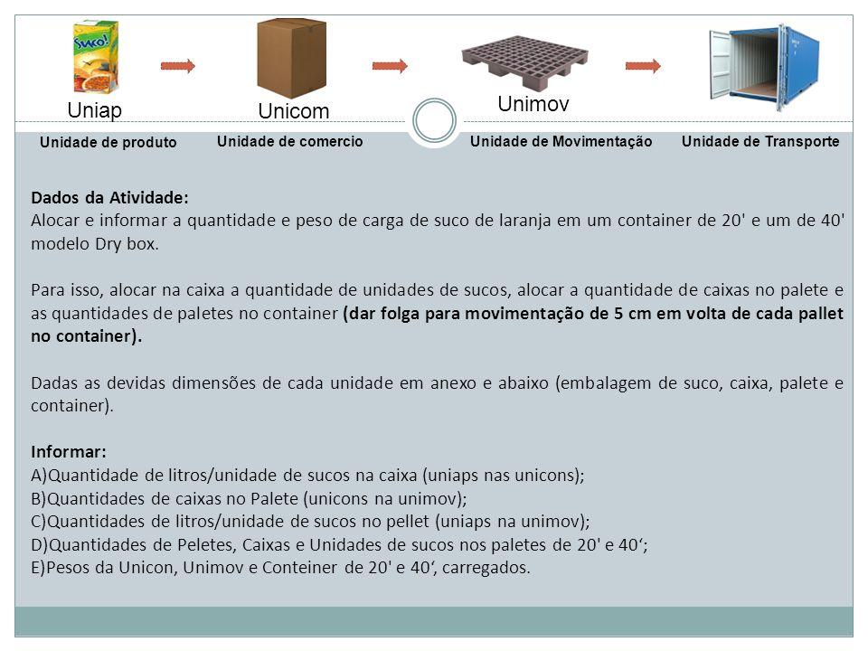 Dados da Atividade: Alocar e informar a quantidade e peso de carga de suco de laranja em um container de 20' e um de 40' modelo Dry box. Para isso, al