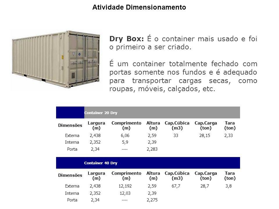 Container 20 Dry Dimensões Largura (m) Comprimento (m) Altura (m) Cap.Cúbica (m3) Cap.Carga (ton) Tara (ton) Externa2,438 6,06 2,59 33 28,15 2,33 Inte