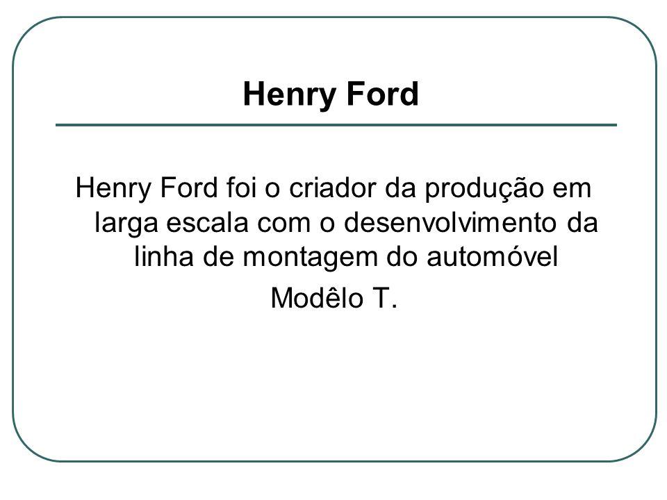 Henry Ford Quadriciclo Ford 1896) Linha de montagem móvel (1913) Ford Highland Park (1918) Fonte: Administração da Produção e Operações, Henrique L.