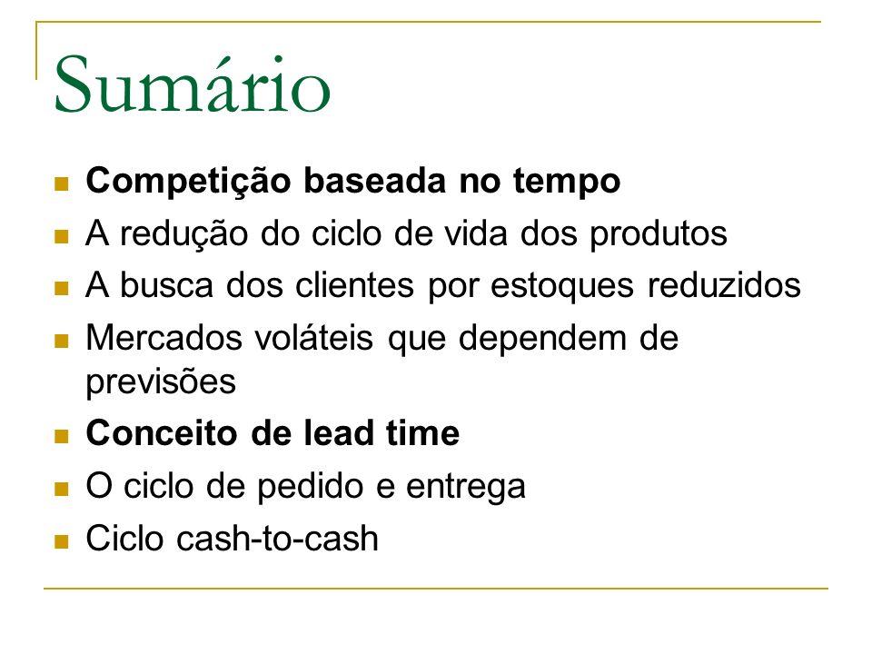 Sumário Competição baseada no tempo A redução do ciclo de vida dos produtos A busca dos clientes por estoques reduzidos Mercados voláteis que dependem